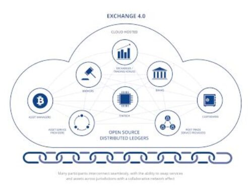 Blog: Analogue to Digital with Exchange 4.0